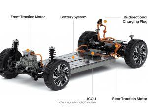 """""""Kia"""" pristatė naują itin greito elektromobilių įkrovimo platformą"""